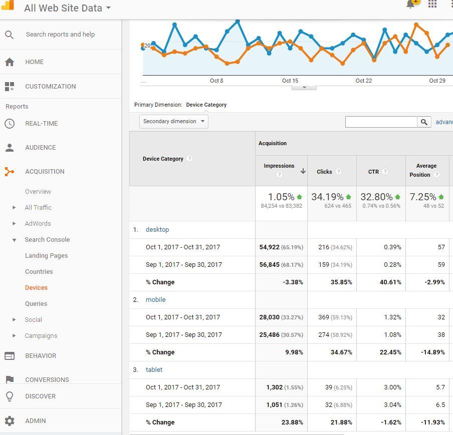 Search-Console-Google-Analytics